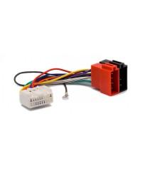 Адаптеры Авто-ISO Переходник Авто-ISO 160-202 (Mitsubishi/Peugeot/Citroen)