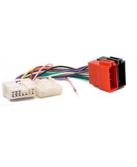 Адаптеры Bluetooth,  Xcarlink, iPod и другие Адаптер для штатной магнитолы AWM 160-252 Dacia/Renault/Opel