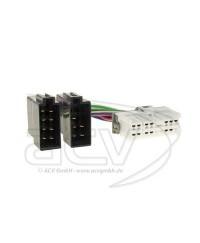 Адаптеры Авто-ISO Переходник Авто-ISO 321143-02 Radio Adapter Cable Hyundai/Kia