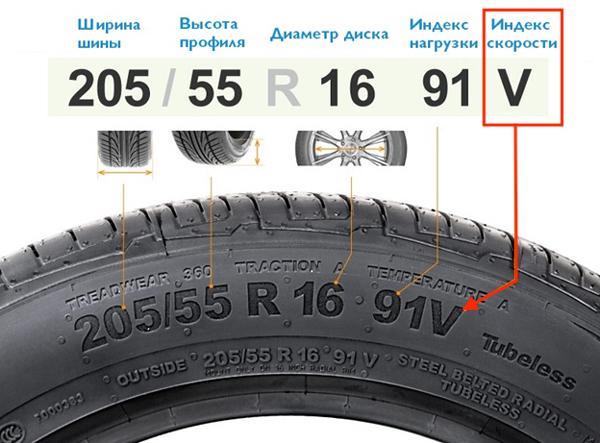 как читается маркировка на шинах